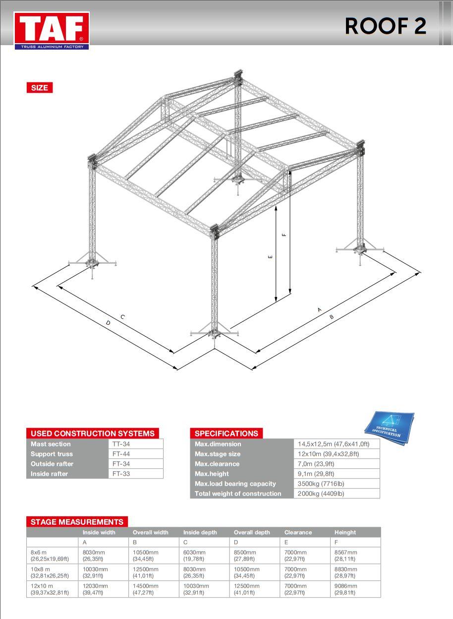 roof2 tech info